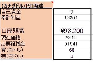 1/24 【CAD×円】両建編 <決済>売1500ドル