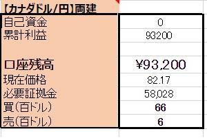 1/30 【CAD×円】両建編 <新規>売300ドル