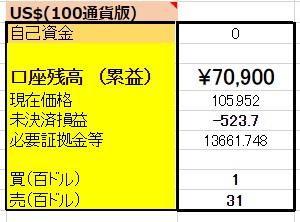 3/6 【USDX円両建編】 <新規>売200ドル