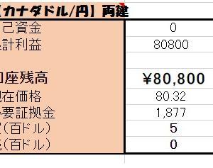 9/14 【CAD×円】両建編 <新規>買100ドル