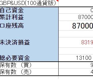 9/16 【GBP/USD両建】<新規>買 100ポンド
