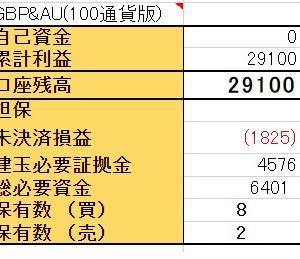 9/16 【GBP/AUD両建】<新規>買 100ポンド