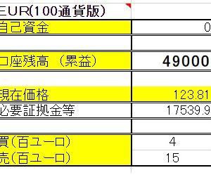 9/17 【EUR×円両建】 <新規>売100ユーロ