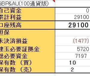 9/17 【GBP/AUD両建】<新規>買 100ポンド