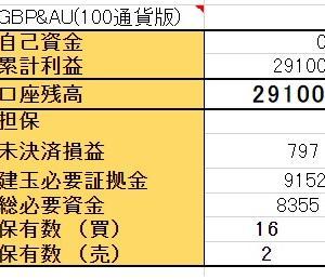 9/24 【GBP/AUD両建】<新規>買 400ポンド
