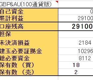 9/28 【GBP/AUD両建】<新規>買 100ポンド
