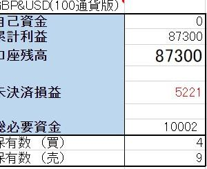 12/7 【GBP/USD両建】<新規>売 100ポンド