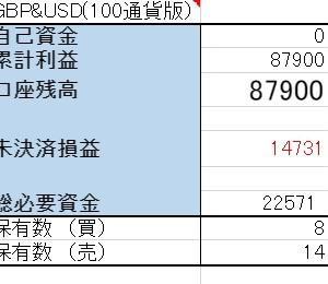 2/24 【GBP/USD両建】<決済>売 100ポンド