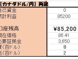3/23 【CAD×円】両建編 <決済>売 1000ドル