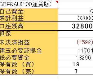 5/26 【GBP/AUD両建】<決済>売600ポンド