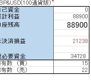 6/2 【GBP/USD両建】<決済>売 100ポンド