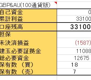6/1【GBP/AUD両建】<決済>売300ポンド