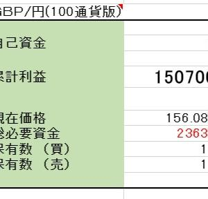 6/7 【GBP/JPY両建】<決済>売 1000ポンド