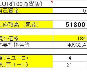 6/17 【EUR×円両建】 <決済>売600ユーロ