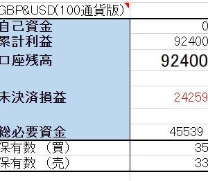 10/1 【GBP/USD両建】<決済>買 700ポンド