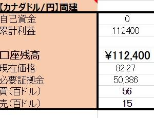 3/22 【CAD×円】両建編 <新規>売400ドル