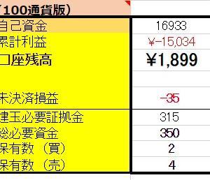 3/22【トルコリラ両建編】 <新規>売100リラ