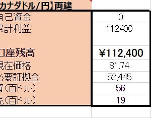 3/25 【CAD×円】両建編 <新規>売400ドル