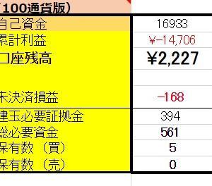 3/25【トルコリラ両建編】 <決済>買400リラ