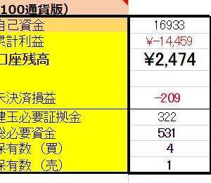 3/27 【トルコリラ両建編】 <決済>売200リラ