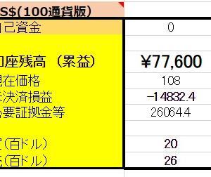 6/4 【USDX円両建編】 <新規>売300ドル