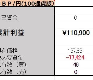 6/7 【GBP/JPY両建】<決済>買4700ポンド