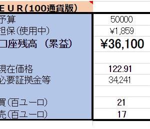 6/10 【EUR×円両建】 <決済>400ユーロ<新規>買100ユーロ