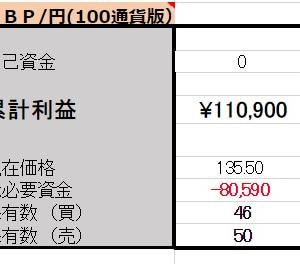 6/18 【GBP/JPY両建】<新規>売200ポンド