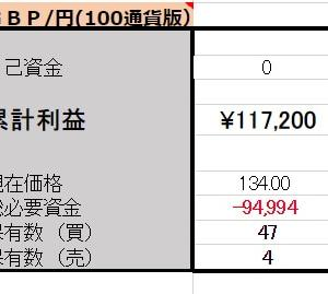 7/24 【GBP/JPY両建】<決済>買4200ポンド