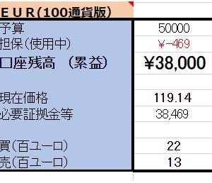 8/13 【EUR×円両建】 <決済>買400ユーロ<新規>買100ユーロ