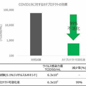新型コロナウイルスを99%不活化!