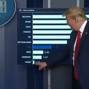 【動画】トランプ大統領、グラフの中国の死亡者数に「誰がこの数字を信じるのか?」 [海外]