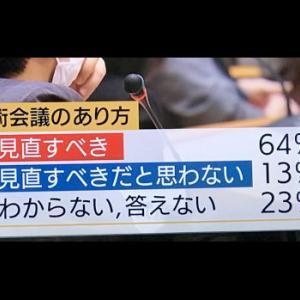 テレ朝「報ステ」の日本学術会議に関する世論調査結果の印象操作が悪質すぎる!