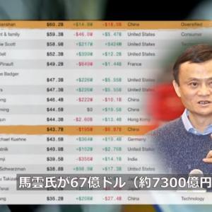 【動画】今年資産を最も減少させた億万長者10人のうち6人が中国人でした~!