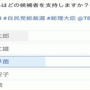 【TBS総裁選アンケート】高市候補圧勝になると、不具合で非公開になってしまう!w