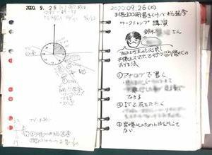 第9回 手帳100冊!書き比べ総選挙!!