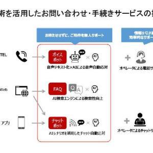 東京電力 AI