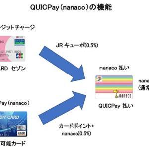 nanacoカードの再発行しました