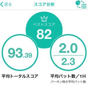 2019☆総括