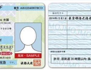 外国人サポート~在留資格「特定活動」から「経営・管理」③~