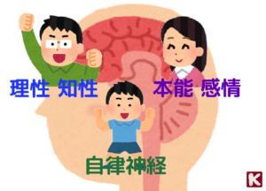 脳の中にいる家族はみんな笑顔ですか