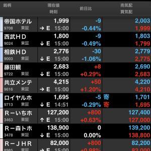 競馬感覚でホテル銘柄の株価をチェックする。