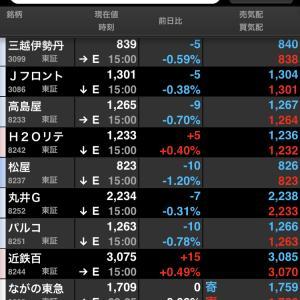 競馬感覚で小売銘柄の株価をチェックする。
