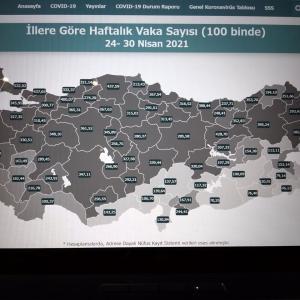 コジャ保健大臣の4月24~30日の10万人当たりの週間感染者数、今年4月及び1~4月のトルコの乗用車・小型商用車販売、トルコにおける新型コロナウイルス患者発生の420日目の状況