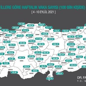 フィッチ社によるトルコ経済成長率予測の上方修正、8月の住宅価格指数、9月4~10日の県別10万人当たり週間KOVID-19新規感染者数、次の選挙の意味と第3勢力の大統領支持傾向