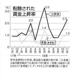 毎月勤労統計不正問題・・・2重の問題点