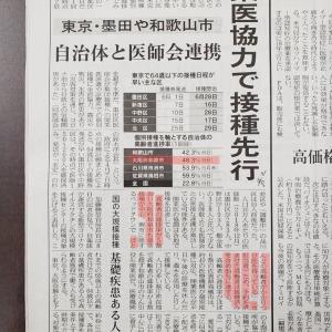 ワクチン接種が順調、日経新聞に掲載されました。