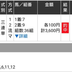 TCK女王盃3連単36点282倍ゲット!! 木曜大井もお任せください!!
