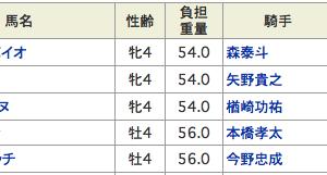 【地方穴情報】川崎最終で3連複5点万馬券ゲット!!