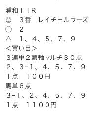 ユングフラウ賞は馬単6点➡︎21.9倍的中となりました。